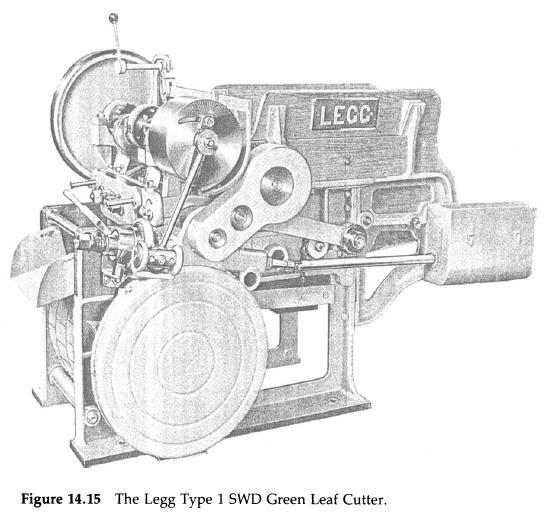 Figure 2: Legg Type 1 SWD Green Leaf Cutter